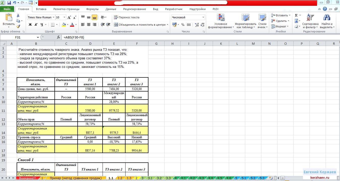 расчет себестоимости товарной продукции таблица